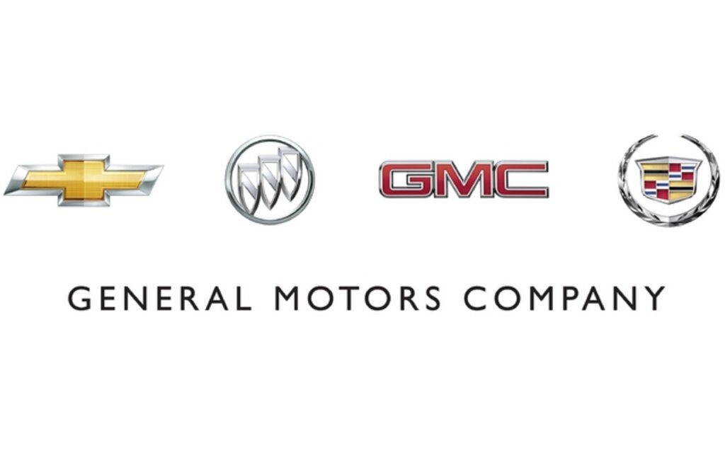 Best new car finance options