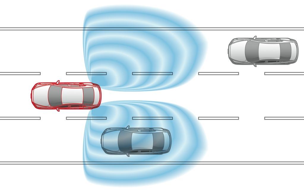 Mazda I Activsense A Technology That Can Prevent