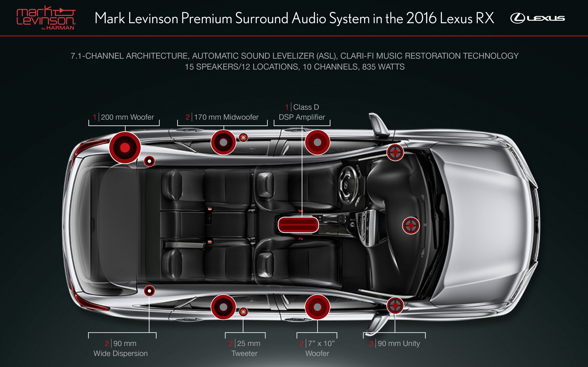 Lexus And Mark Levinson The Car Guide