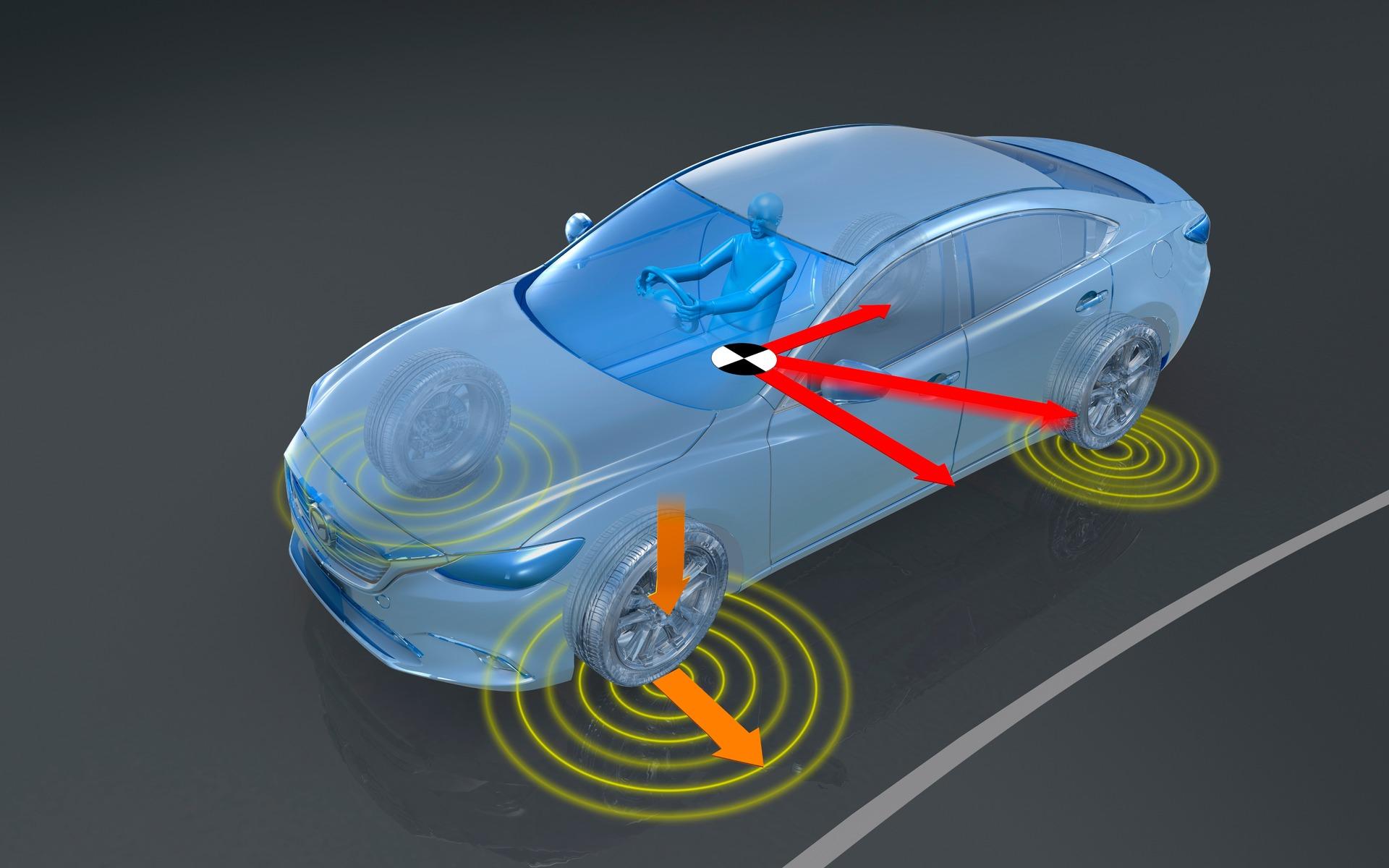 Le système Contrôle vectoriel-G de Mazda