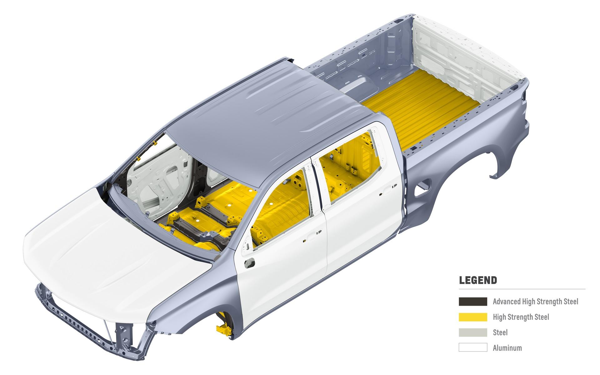 <p>Un habile m&eacute;lange d'acier et d'aluminium.</p>