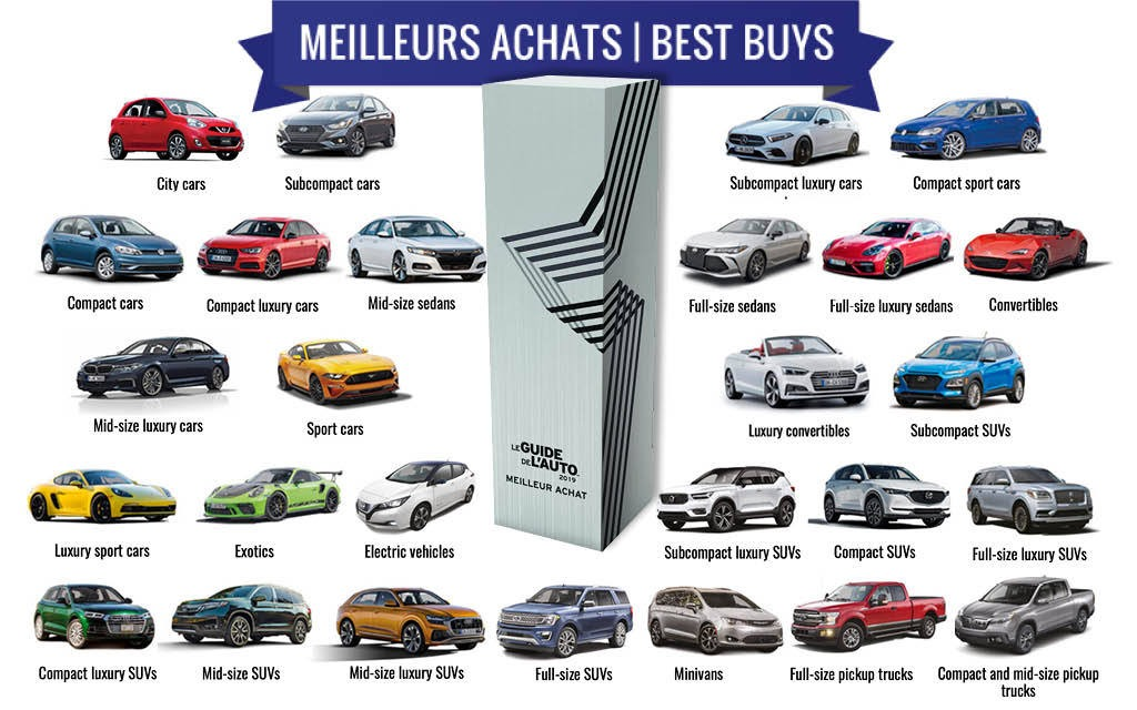 The Car Guide's 2019 Best Buys - The Car Guide