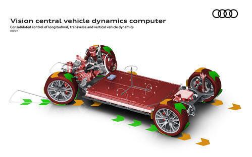 <p>Audi - Un nouvel ordinateur de contrôle central en approche</p>