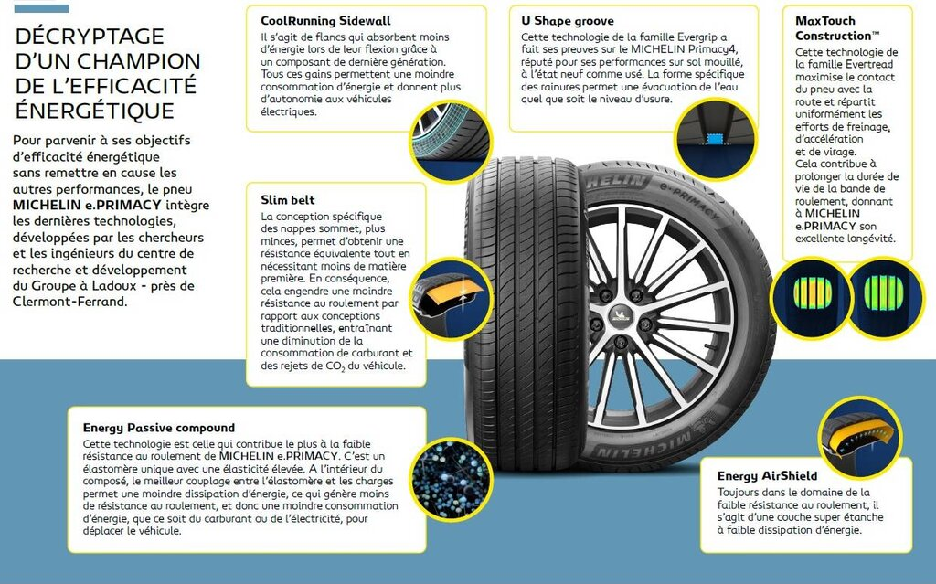450176 michelin e primacy le premier pneu carboneutre au monde